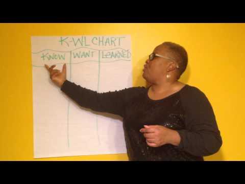 Teaching K-W-L Strategy