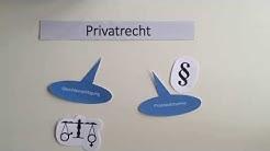 Privat- und öffentliches Recht