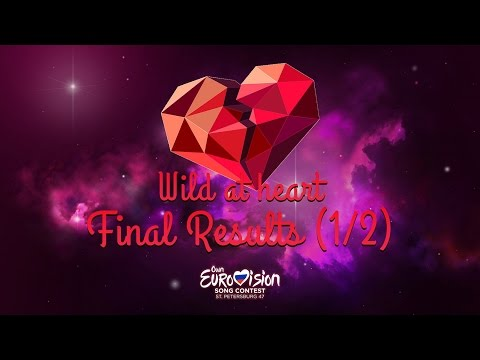 Own Eurovision Song Contest 47: Final Results (Part 1/2)