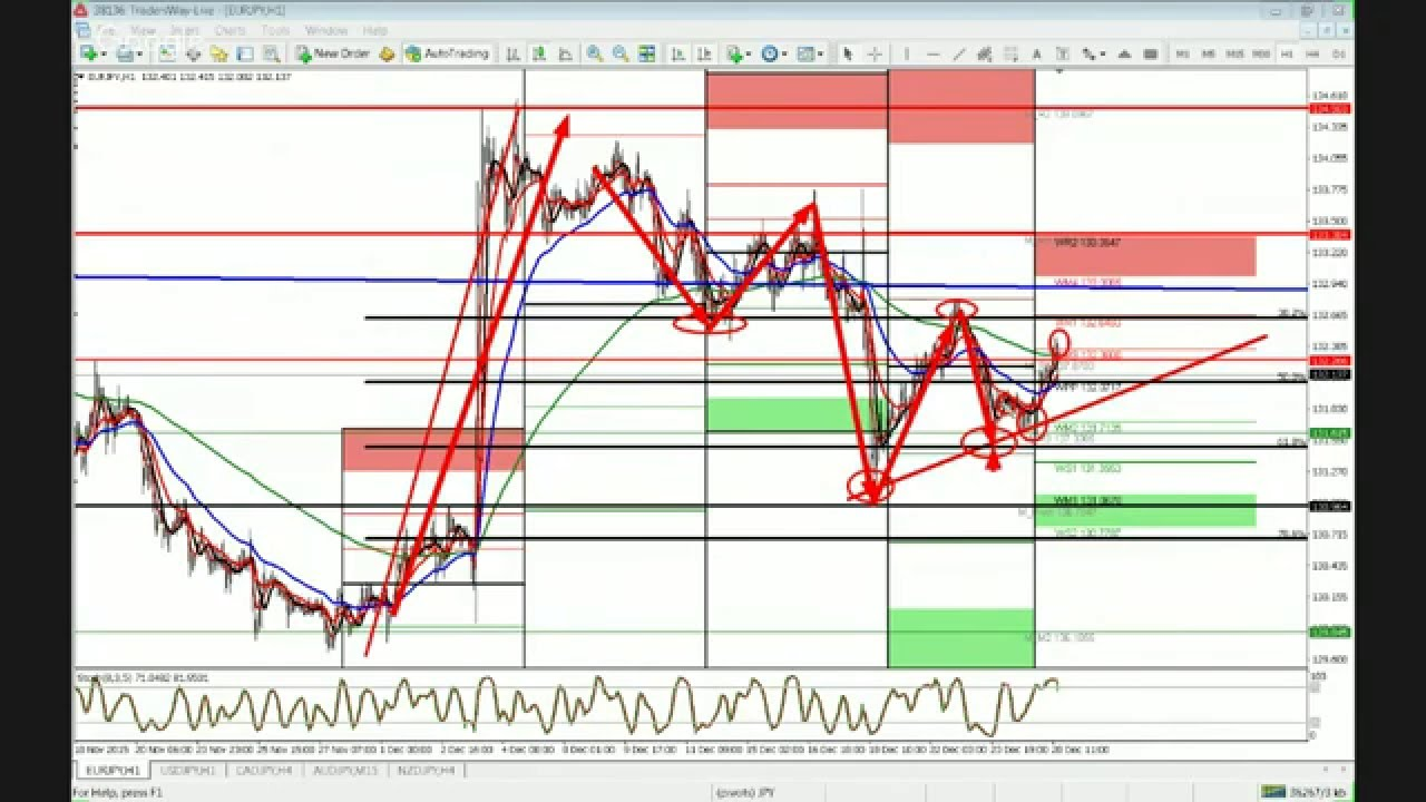 Forex real time news