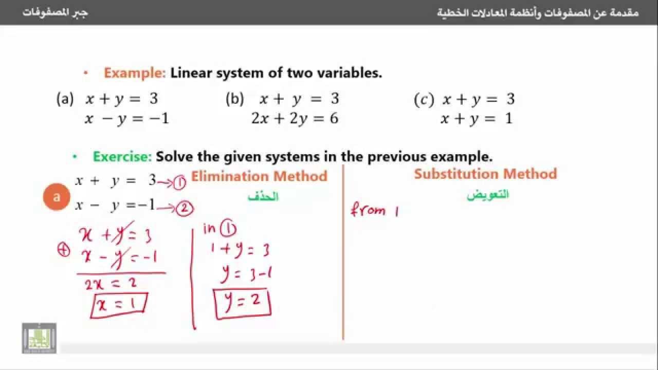 حل كتاب مقدمه في الرياضيات
