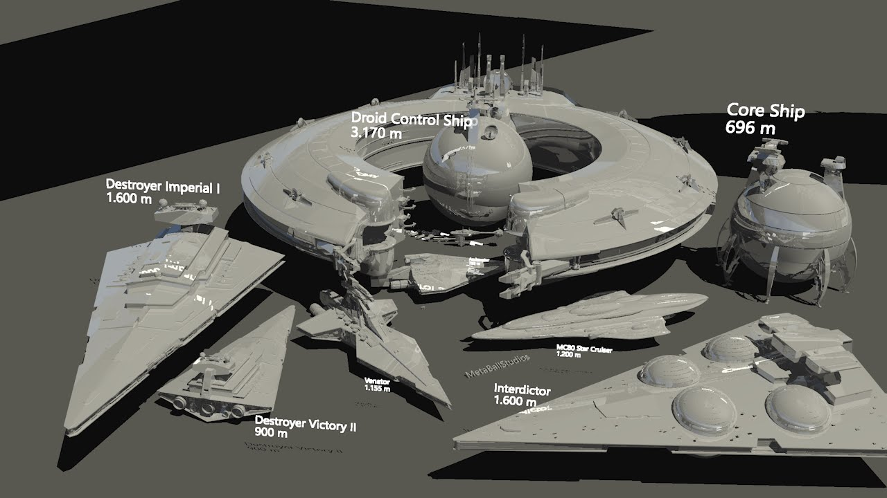 Starships size comparison Star Wars YouTube