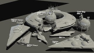 Starships size comparison (Star Wars)