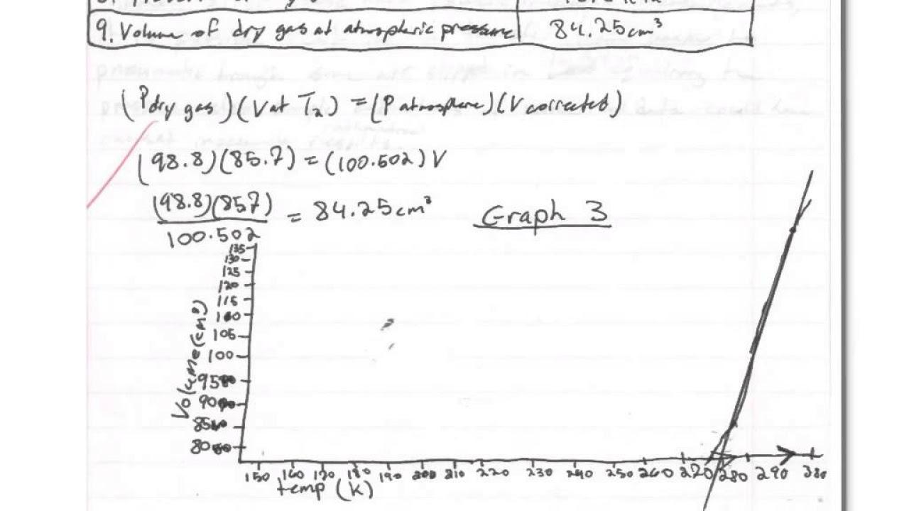 Workbooks the twits worksheets ks2 : Workbooks » Proofreading Worksheets Ks2 - Free Printable ...
