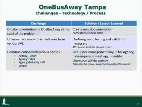 OneBusAway Multi-region – Rapidly Expanding Mobile Transit Apps to New Cities
