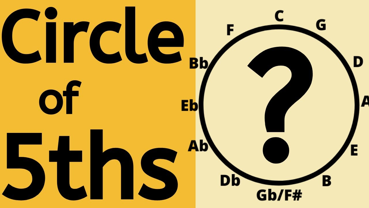 How does the Circle of Fifths work?