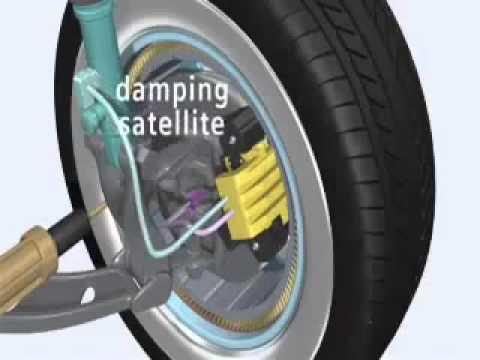 Araba Tekerlek Mekanizmas Animasyon Youtube