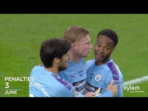 Xylem and Manchester City: RAINING GOALS: JULY Take a look at these fantastic goals from Manchester City in July. Xylem is proud to partner with Manch...