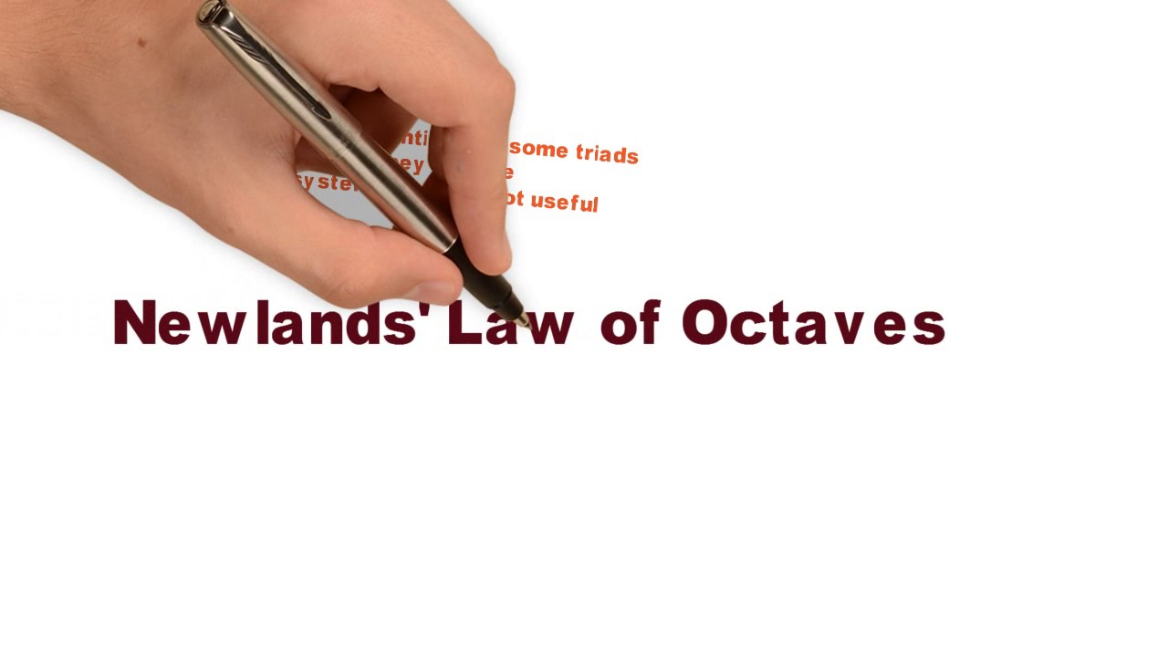 What is dobereiners triads and newlands law of octaves what is dobereiners triads and newlands law of octaves wisemonkeys gamestrikefo Images