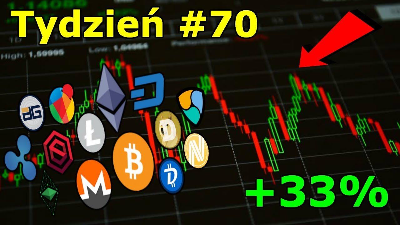 bitcoin ping pong strategija btc pirmasis semestro rezultatas