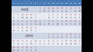 Raag Khamaj Bandish(Chhota Khyaal), Ati Madhur Madhur
