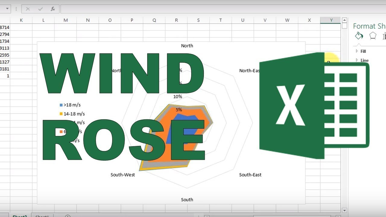 small resolution of how to make a wind rose in excel