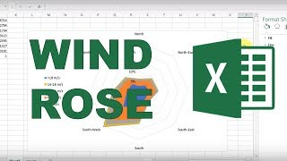 How To Make A Wind Rose In Excel Youtube