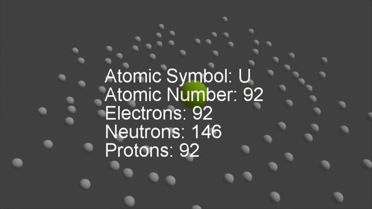 small resolution of uranium atom model