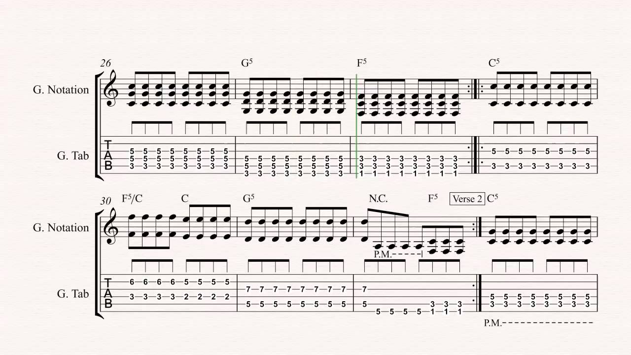 Guitar   All the Small Things   Blink 15   Sheet Music, Chords, & Vocals