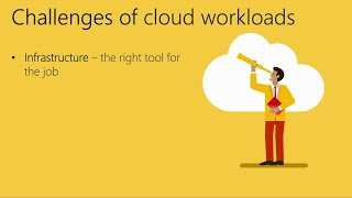 Microsoft Azure virtual machine infrastructure innovation and automation - BRK3220