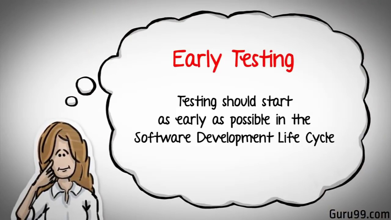 Top 150 Software Testing Interview Questions & Answers
