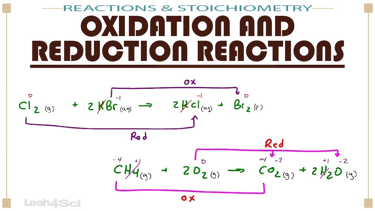 what is the redox reaction