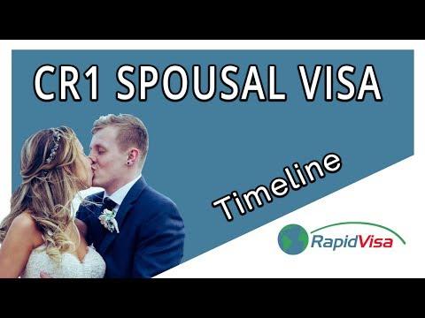 CR1 Visa Timeline