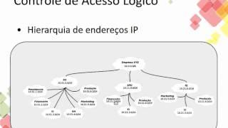 Gerência de Redes - aula 5 - Parte 1 - DMZ e VPN