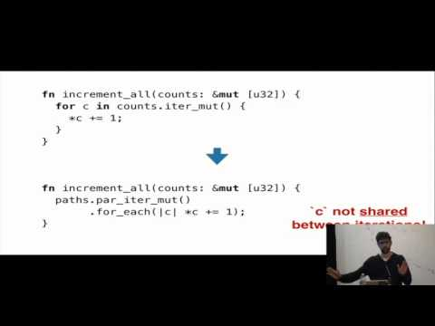 Rayon: Data Parallelism for Fun and Profit — Nicholas Matsakis