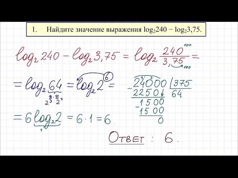 ГВЭ по математике для 11 класса #1