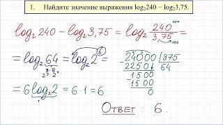 ГВЭ 2016 по математике для 11 класса #1