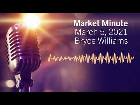 Market Minute | March 5th, 2021
