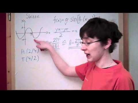 Berechnung von a, b, c und d in der Sinuskurve