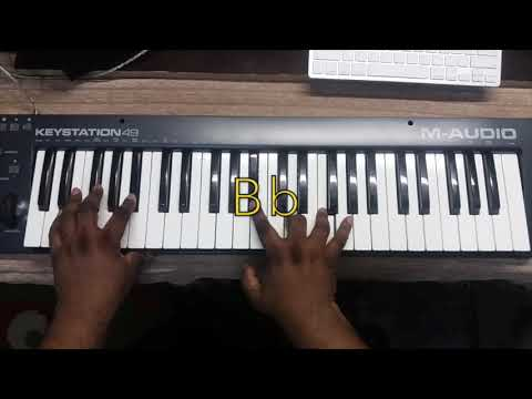 Victory belongs to Jesus - Tod Dulaney - HOW TO PLAY PIANO