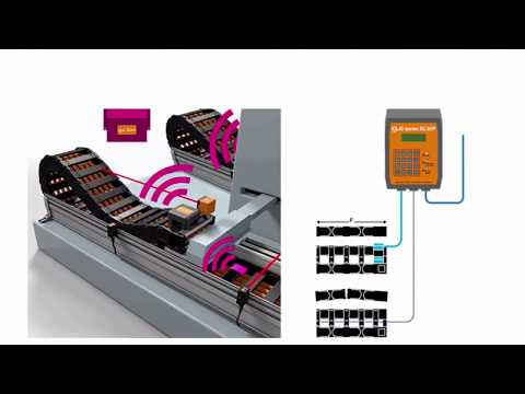 Video of the Week – How smart plastics turn Industry 4.0 concepts into reality