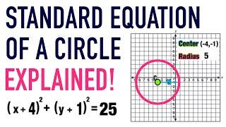 STANDARD EQUATION OF A CIRCLE FORMULA EXPLAINED!