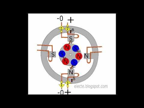 Бесколлекторный электродвигатель с неодимовыми магнитами