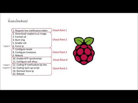 rapsberrypi wifi configure with no screen (rev1)