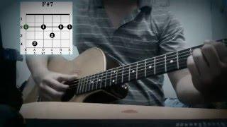 Hợp âm chuẩn - hướng dẫn Guitar | Như Ngày Hôm Qua - Sơn Tùng