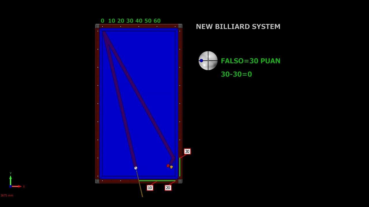tuzul billiard systems