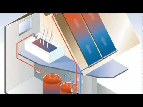 Adair Total Home- Energy Saving Products Overview