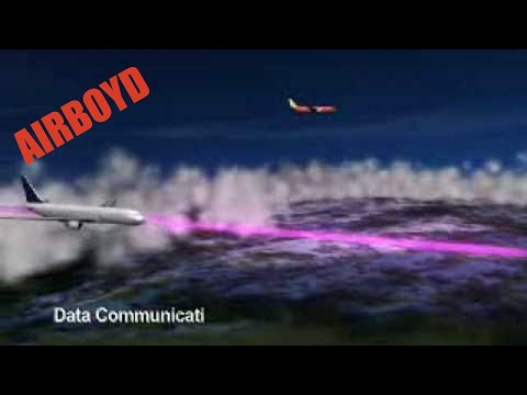Nextgen Defined FAA Next Generation Air Transportation System
