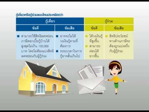Smart Tips_เคล็ดลับการกู้ซื้อบ้าน