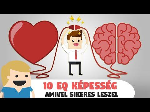 10 Érzelmi Intelligencia képesség mellyel Sikeresebb lehetsz a Munkádban(és a magán életben is!) thumbnail
