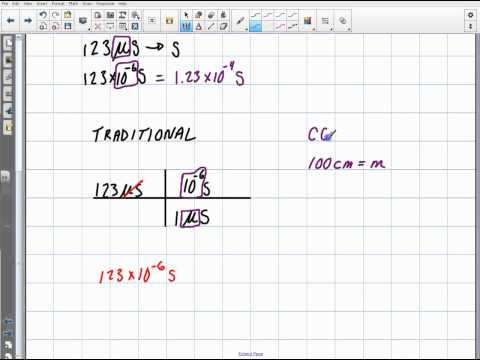 Physics: Prefix & Unit Conversions Part 1