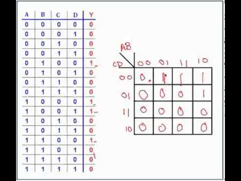 Simplification logique par tableau de karnaugh pour bac for Tableau logique combinatoire