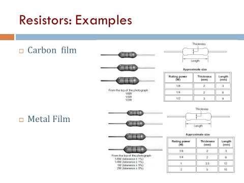 Basic Electronics 1: Electronic Components (Arabic Narration)