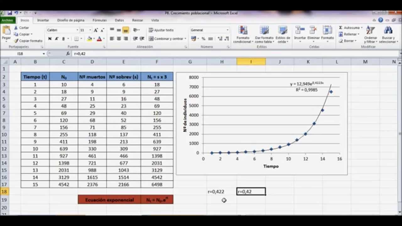 Simulación del crecimiento exponencial de una población - YouTube