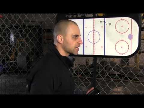 FORWARD POSITIONING: Entering the Zone with the Puck