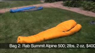 Sleeping Bag Water Test Pt. I: Simulated Rain Smackdown