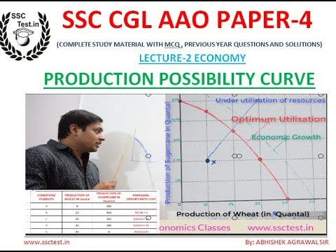 SSC CGL AAO STUDY MATERIAL, Production possibility curve, op