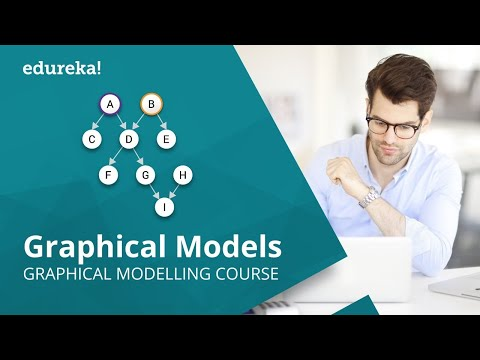 Probabilistic Graphical Models (PGMs) In Python | Graphical Models Tutorial | Edureka thumbnail