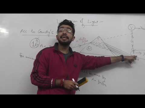 Ray Optics  Dispersion of Light  Lecture 2
