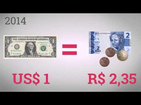 Por Que o Dólar Sobe?